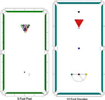 Snooker ve Bilardo Masaları