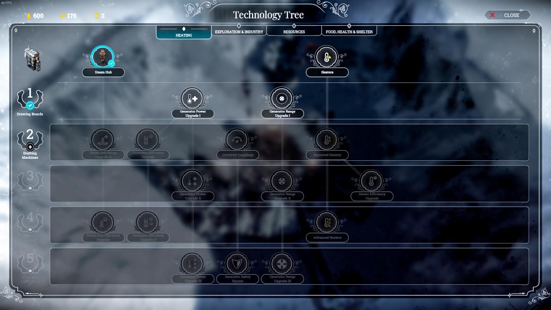 Frostpunk Teknoloji Ağacı